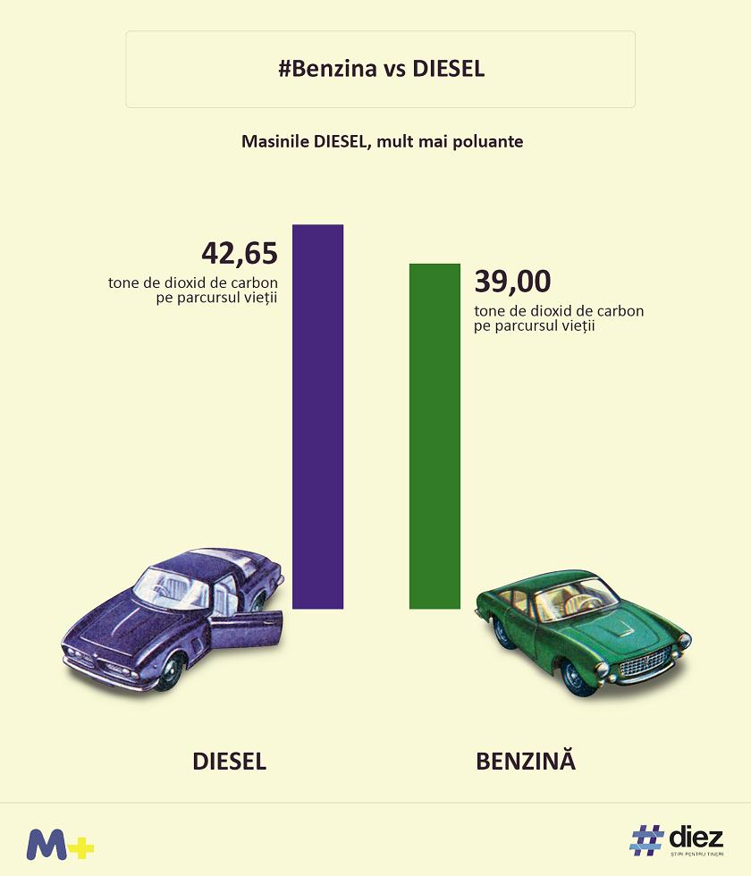 infografic 3RED